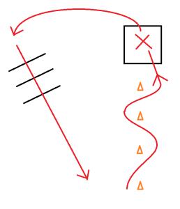 Kelly's pattern