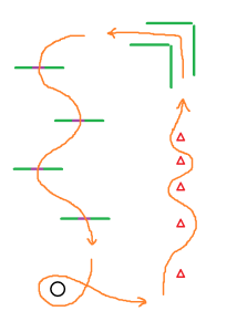 Taylor's pattern