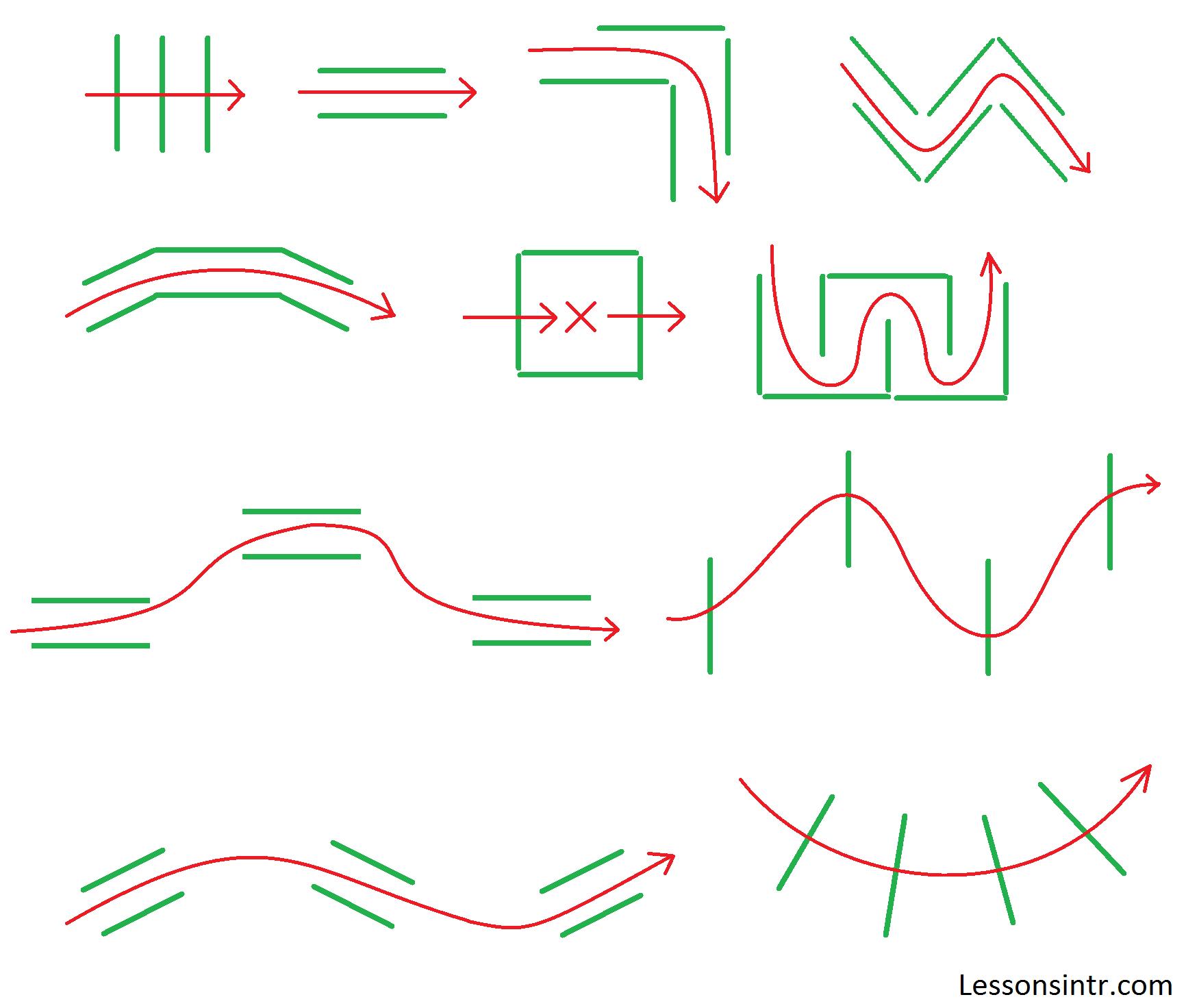 Trail Course Pattern Design